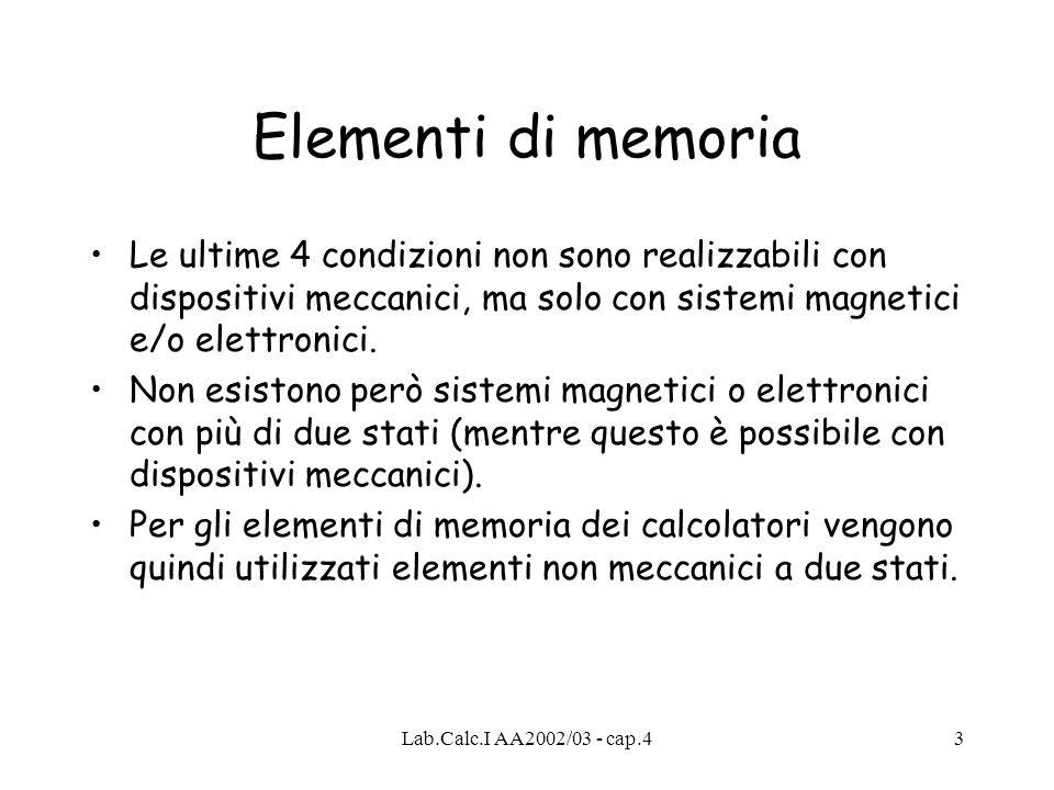 Elementi di memoria Le ultime 4 condizioni non sono realizzabili con dispositivi meccanici, ma solo con sistemi magnetici e/o elettronici.