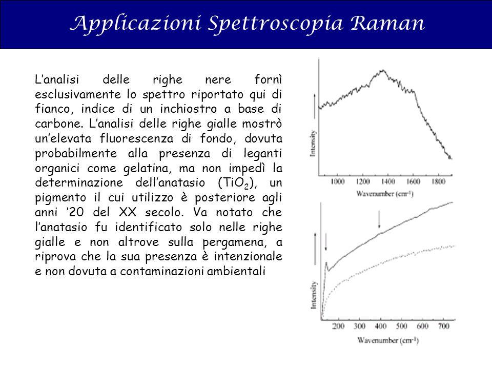 Applicazioni Spettroscopia Raman