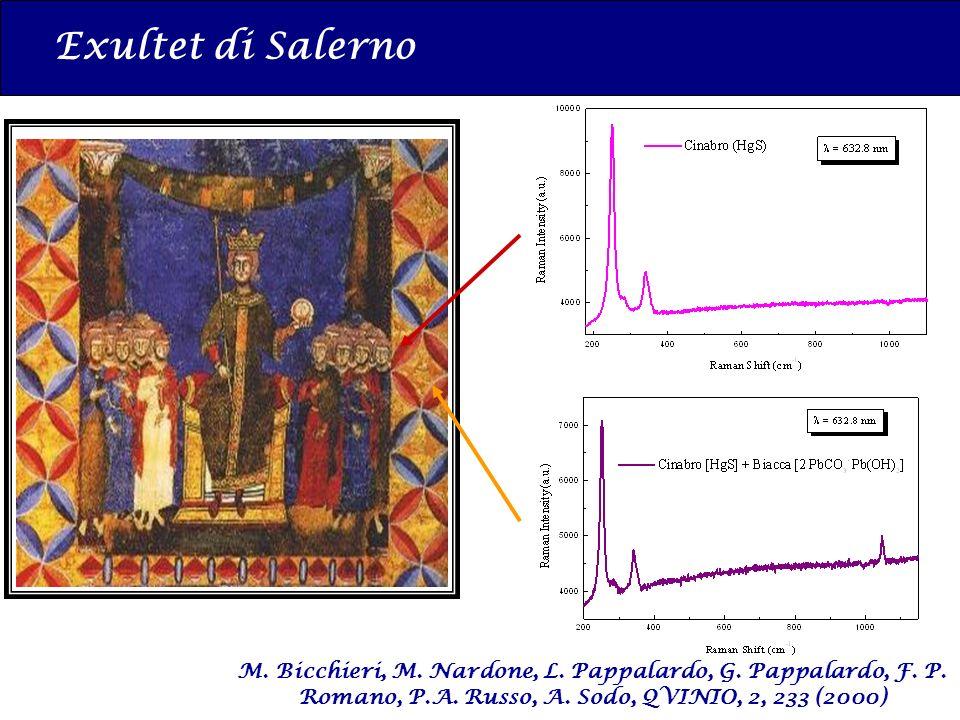 Exultet di Salerno M. Bicchieri, M. Nardone, L. Pappalardo, G.