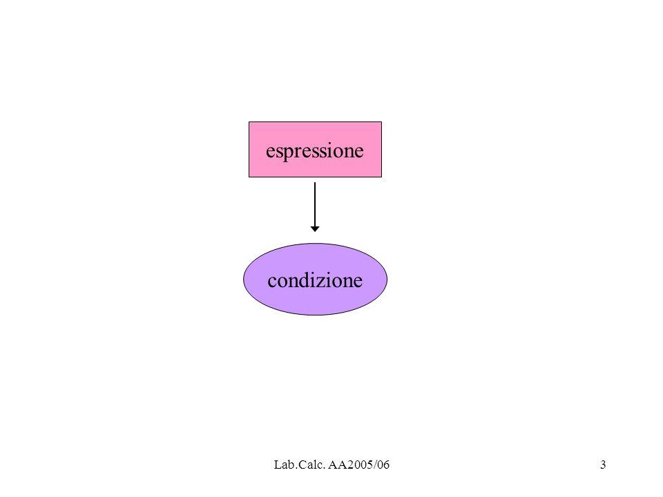 espressione condizione Lab.Calc. AA2005/06