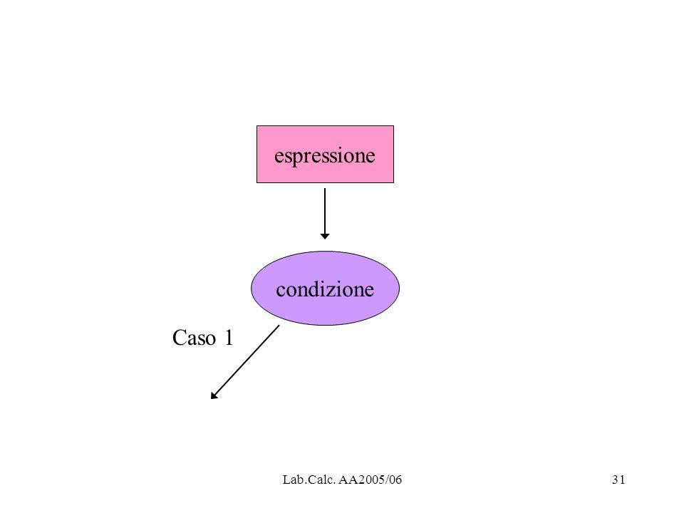 espressione condizione Caso 1 Lab.Calc. AA2005/06