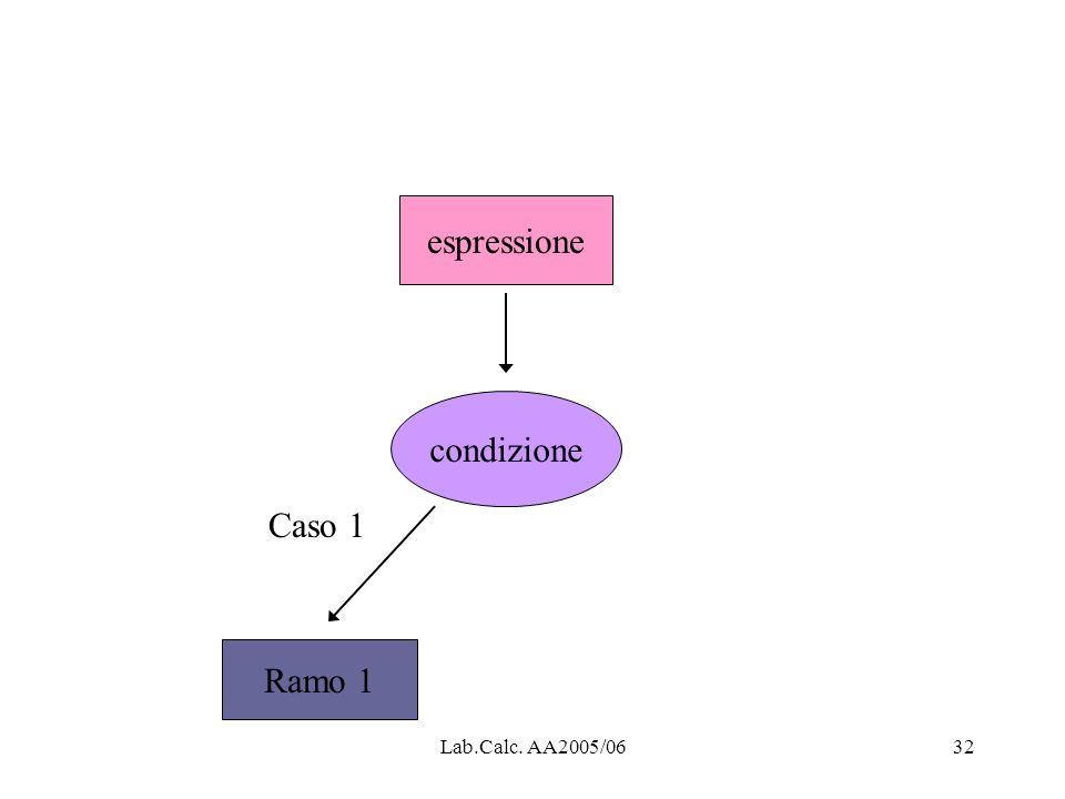 espressione condizione Caso 1 Ramo 1 Lab.Calc. AA2005/06