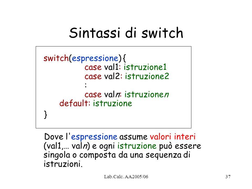 Sintassi di switch switch(espressione) { case val1: istruzione1 case val2: istruzione2 : case valn: istruzionen default: istruzione.