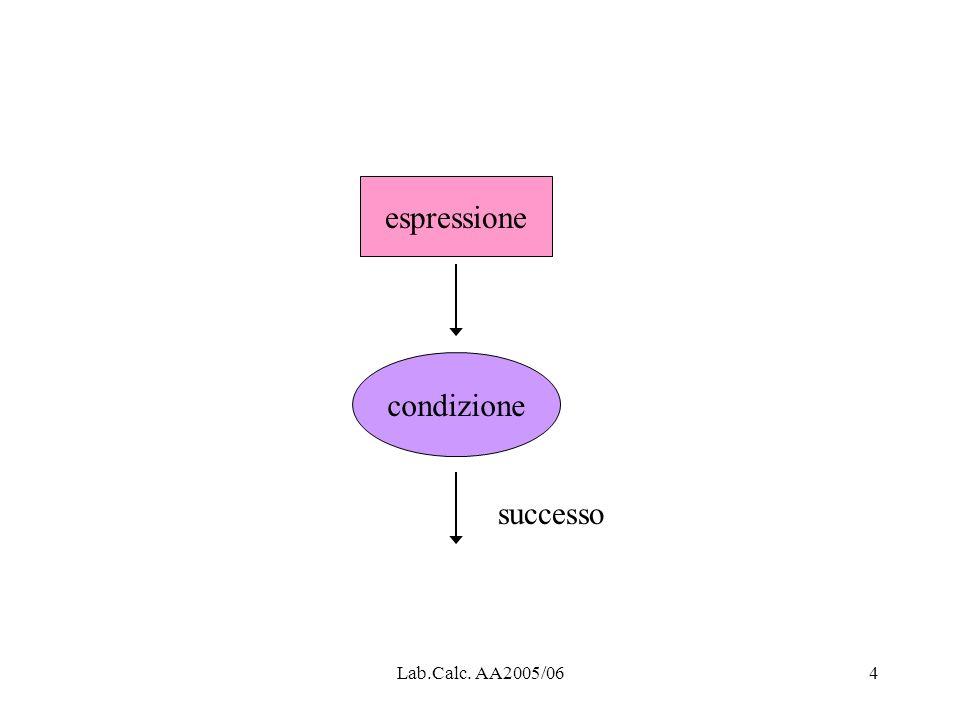 espressione condizione successo Lab.Calc. AA2005/06