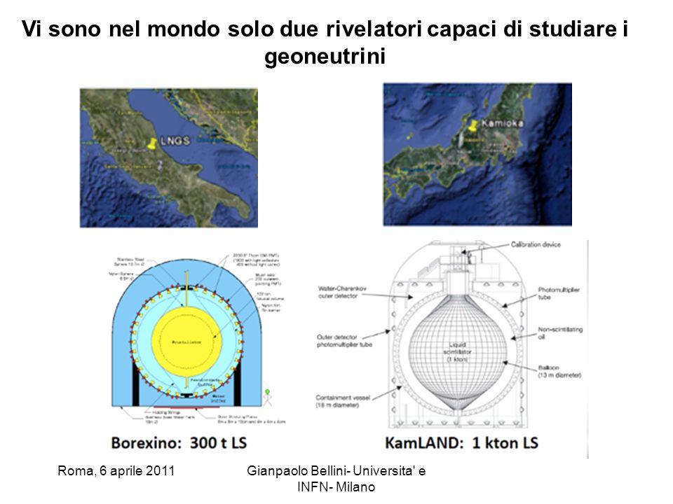 Vi sono nel mondo solo due rivelatori capaci di studiare i geoneutrini