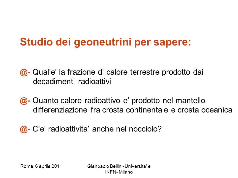 Gianpaolo Bellini- Universita e INFN- Milano