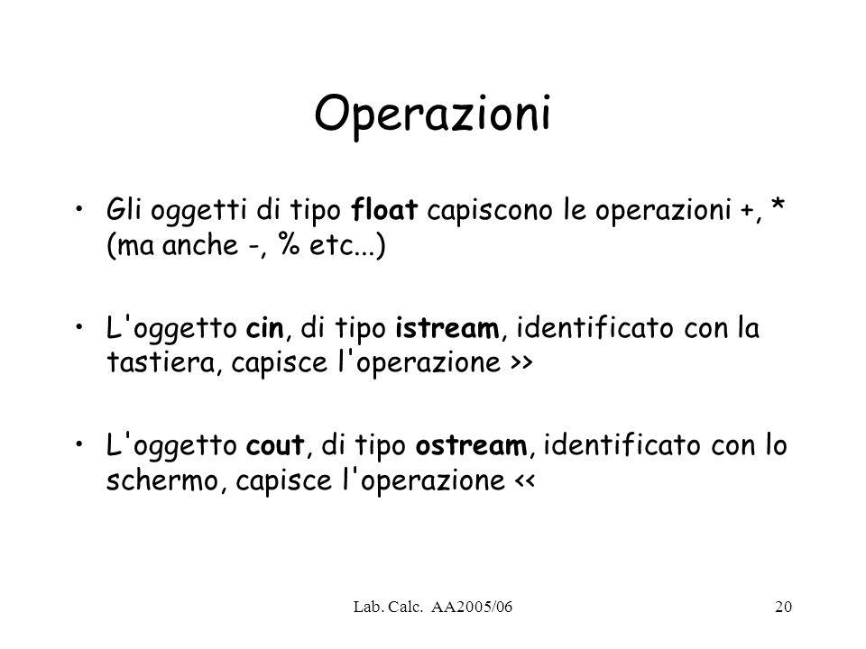 Operazioni Gli oggetti di tipo float capiscono le operazioni +, * (ma anche -, % etc...)