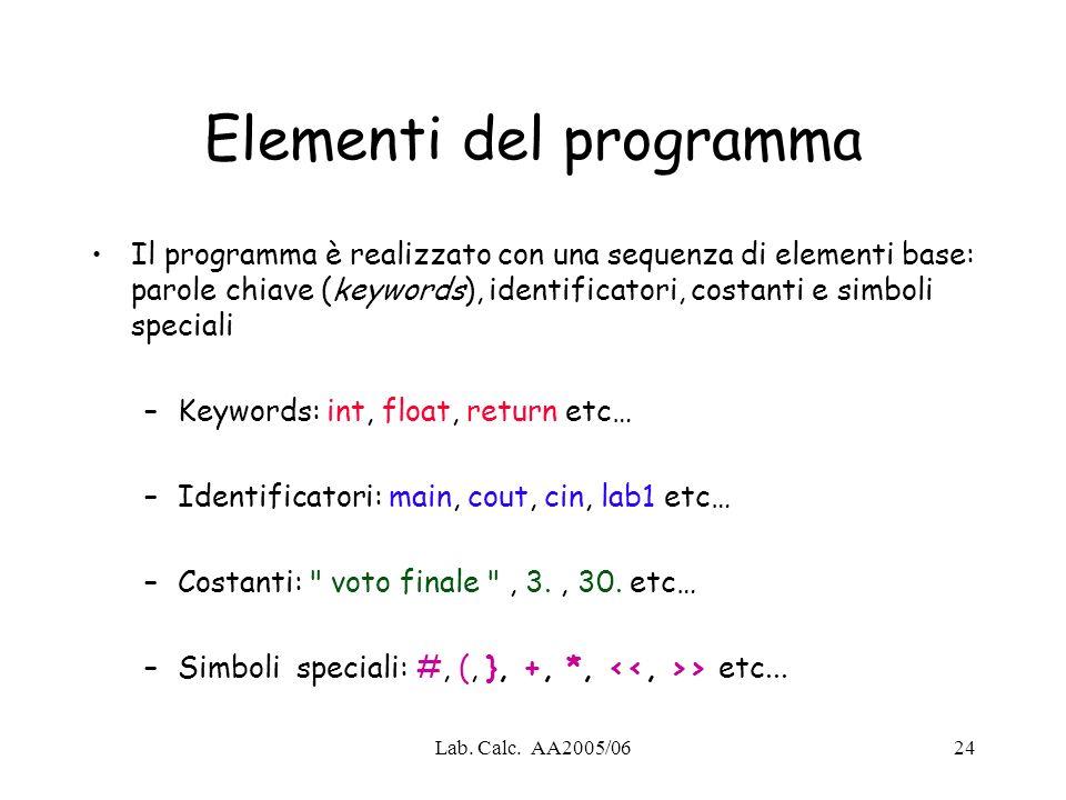 Elementi del programma
