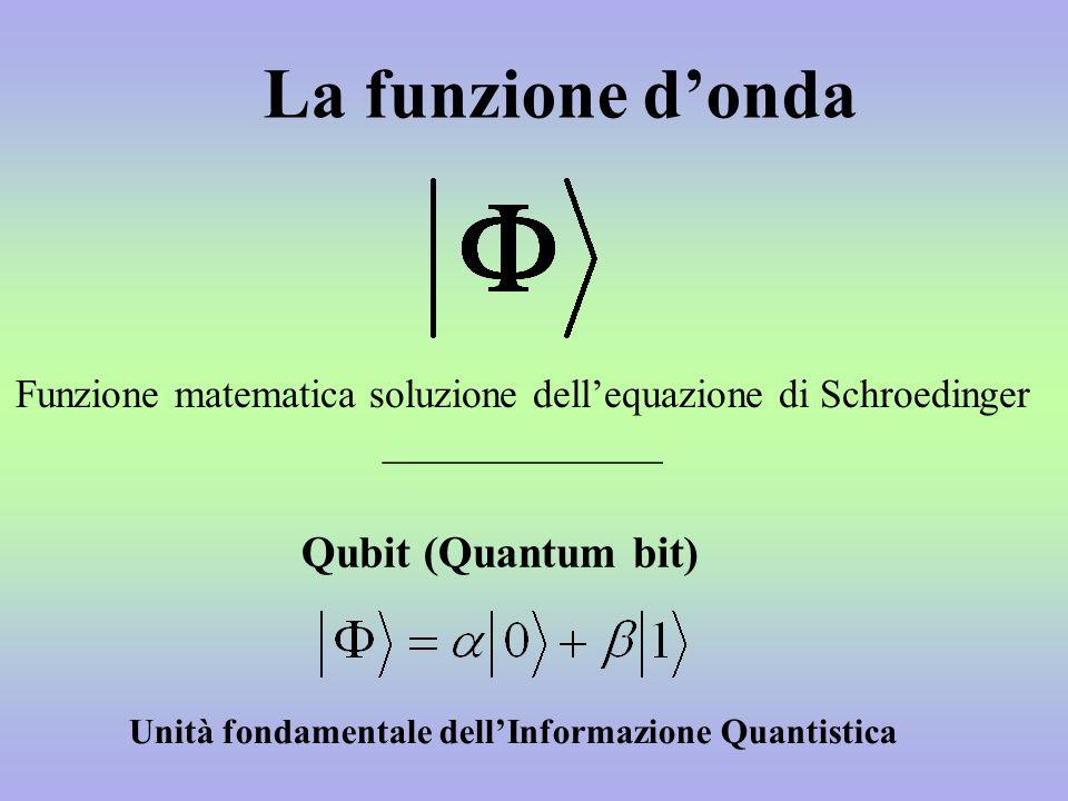 Funzione matematica soluzione dell'equazione di Schroedinger
