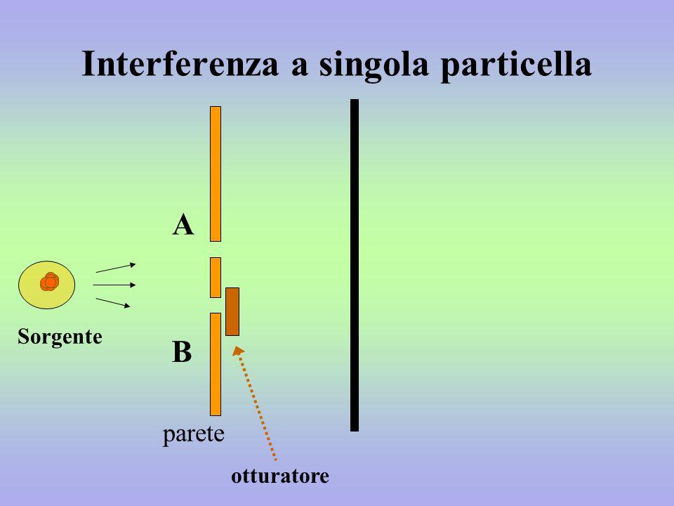 Interferenza a singola particella