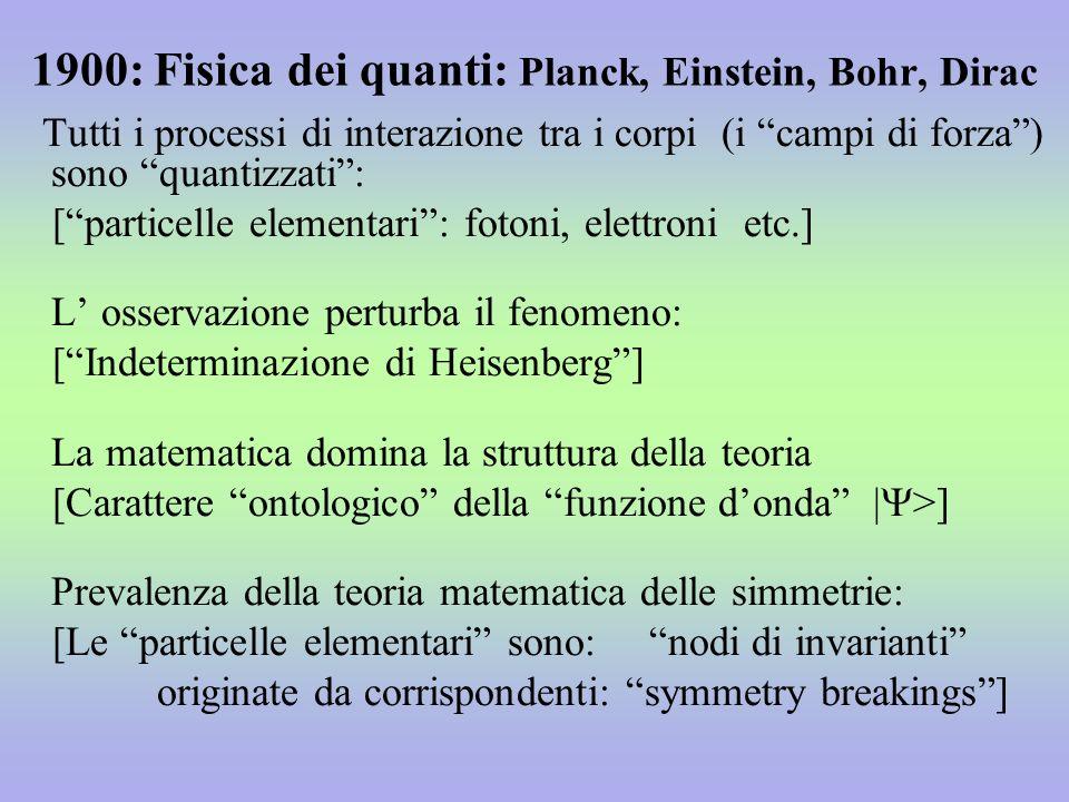 1900: Fisica dei quanti: Planck, Einstein, Bohr, Dirac