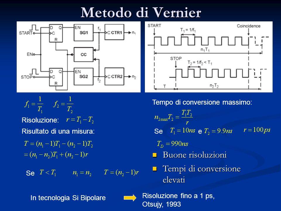 Metodo di Vernier Buone risoluzioni Tempi di conversione elevati