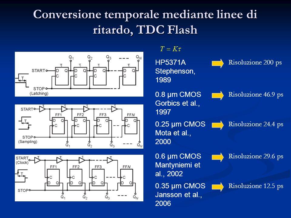 Conversione temporale mediante linee di ritardo, TDC Flash