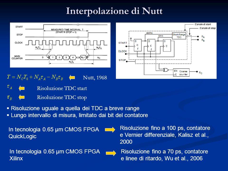 Interpolazione di Nutt