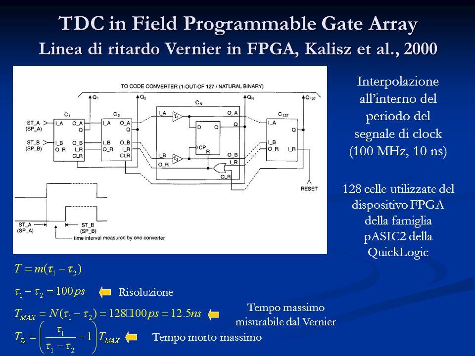 TDC in Field Programmable Gate Array