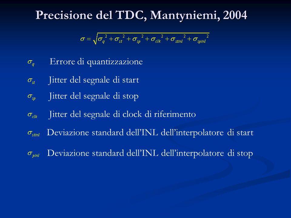 Precisione del TDC, Mantyniemi, 2004