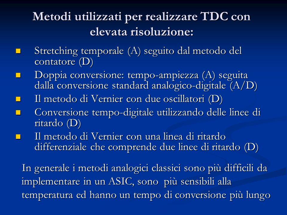 Metodi utilizzati per realizzare TDC con elevata risoluzione: