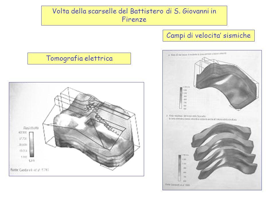 Volta della scarselle del Battistero di S. Giovanni in Firenze