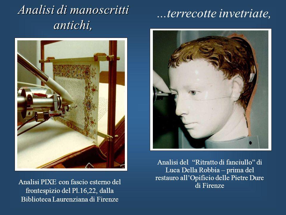 Analisi di manoscritti antichi,