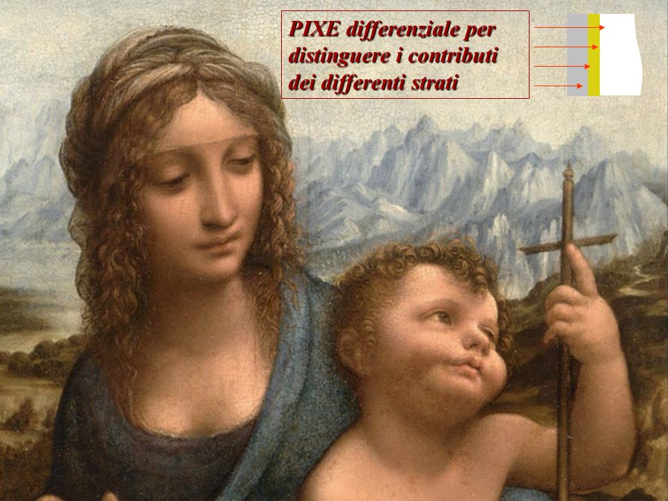 PIXE differenziale per distinguere i contributi dei differenti strati