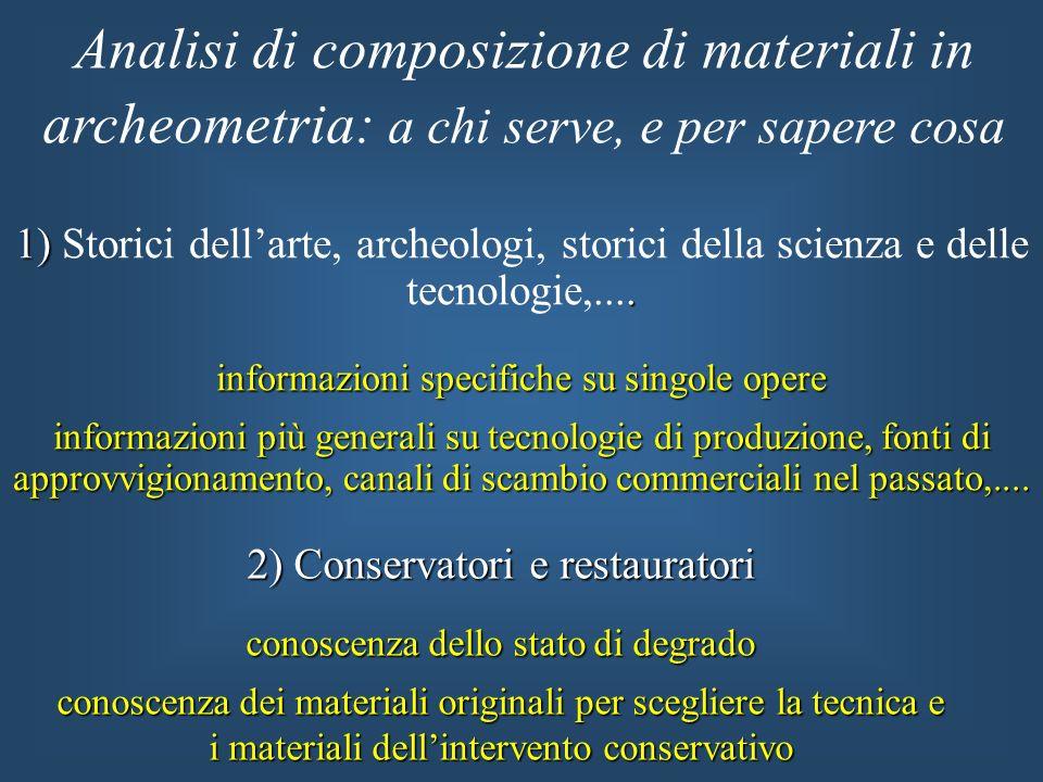 Analisi di composizione di materiali in archeometria: a chi serve, e per sapere cosa