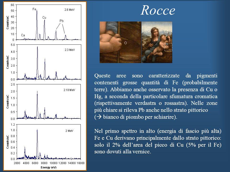 Rocce Ca. Fe. Cu. Pb.