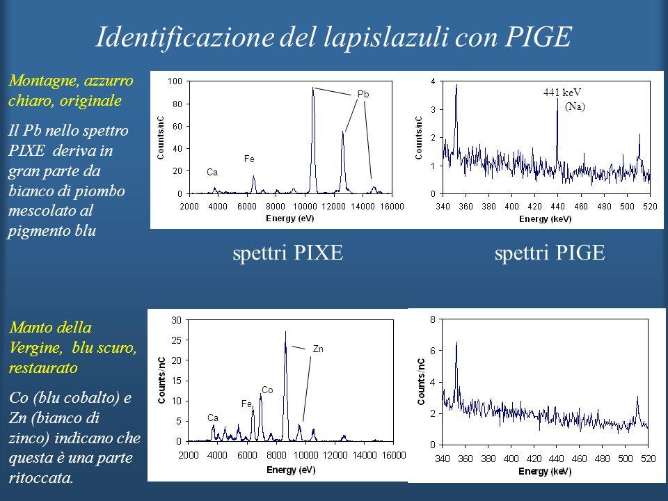 Identificazione del lapislazuli con PIGE