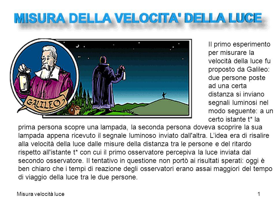 Il primo esperimento per misurare la velocità della luce fu proposto da Galileo: due persone poste ad una certa distanza si inviano segnali luminosi nel modo seguente: a un certo istante t* la