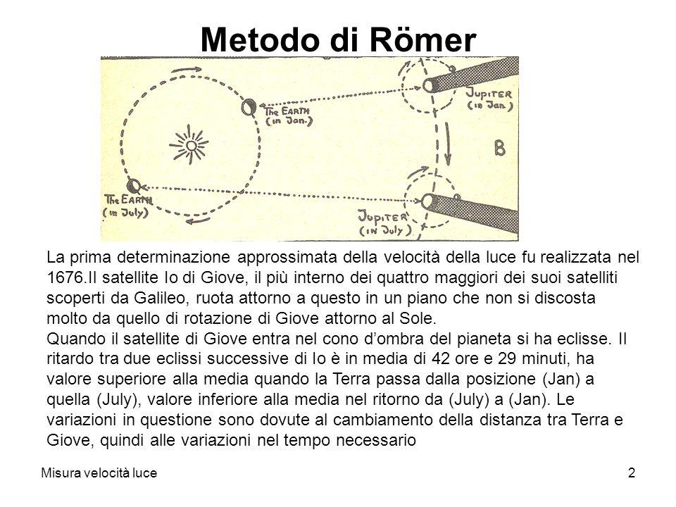 Metodo di Römer