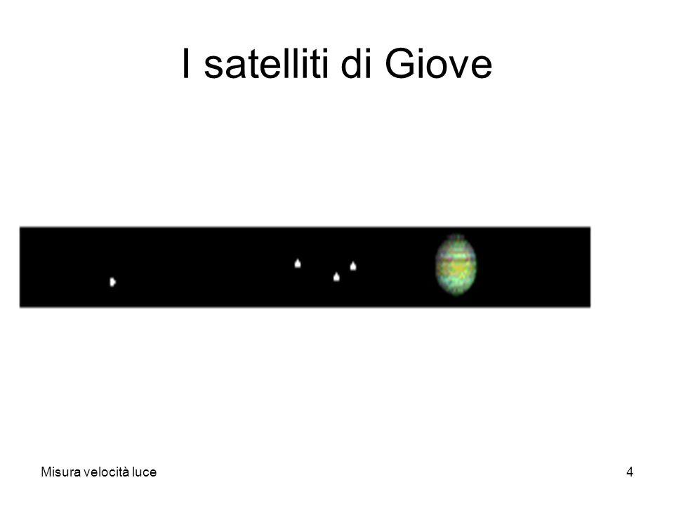 I satelliti di Giove Misura velocità luce