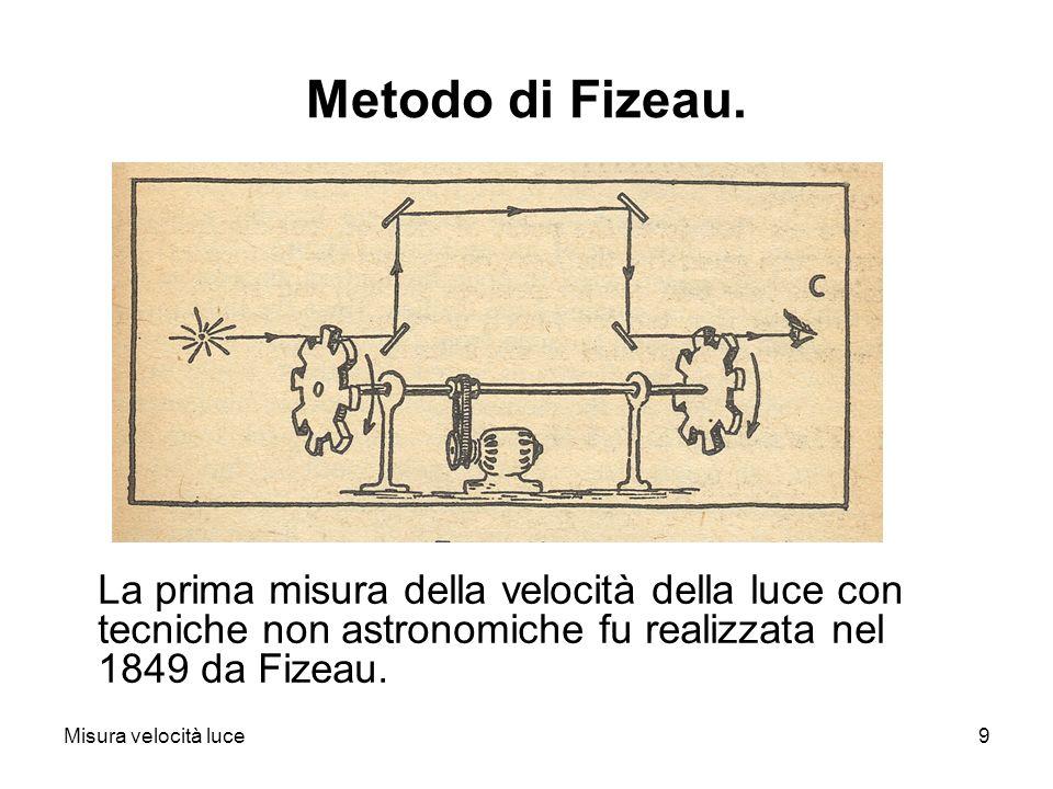 Metodo di Fizeau. La prima misura della velocità della luce con tecniche non astronomiche fu realizzata nel 1849 da Fizeau.