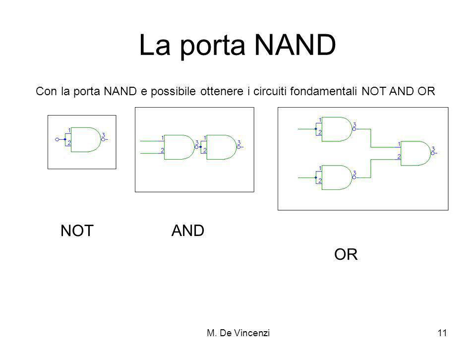 La porta NAND Con la porta NAND e possibile ottenere i circuiti fondamentali NOT AND OR. NOT. AND.