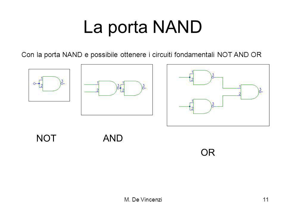 La porta NANDCon la porta NAND e possibile ottenere i circuiti fondamentali NOT AND OR. NOT. AND. OR.