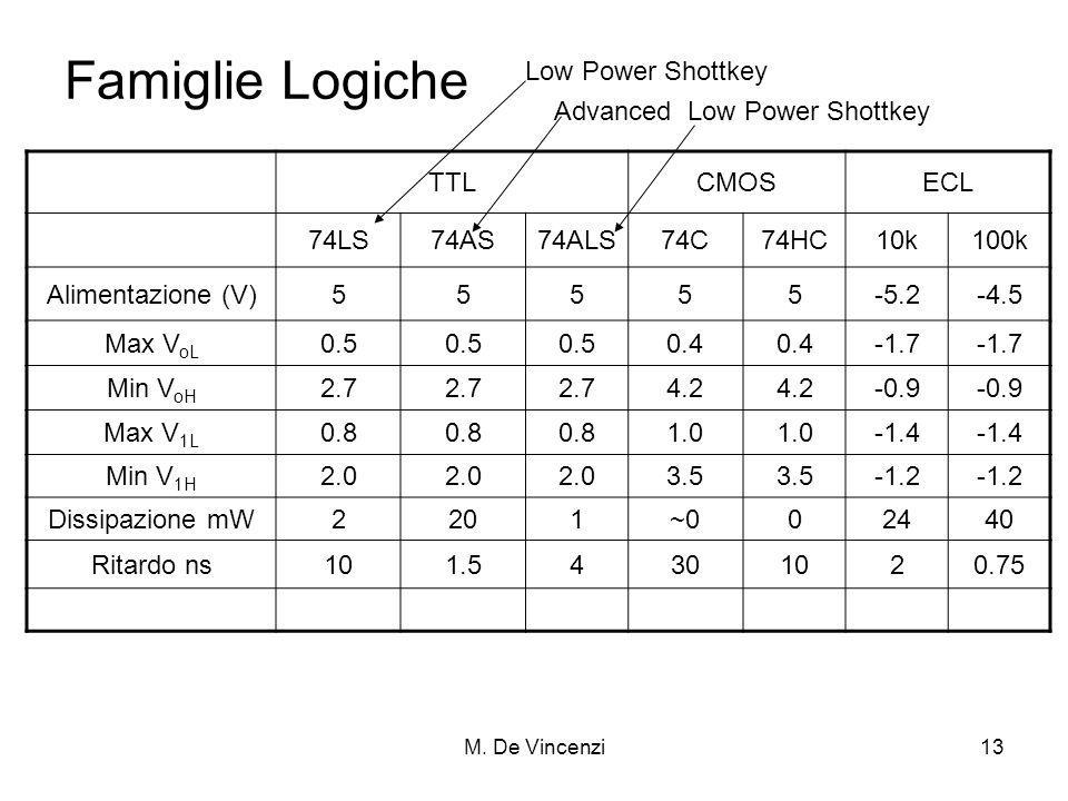 Famiglie Logiche Low Power Shottkey Advanced Low Power Shottkey TTL