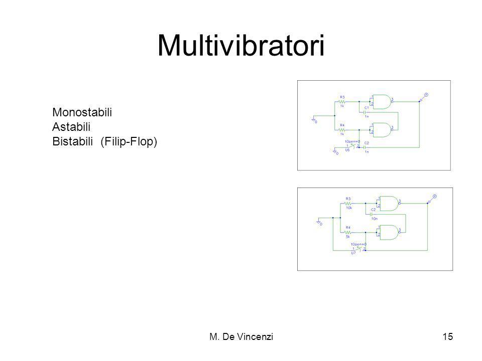 Multivibratori Monostabili Astabili Bistabili (Filip-Flop)