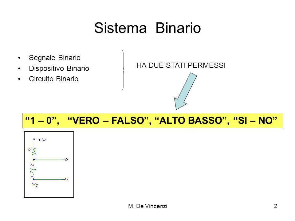 Sistema Binario 1 – 0 , VERO – FALSO , ALTO BASSO , SI – NO