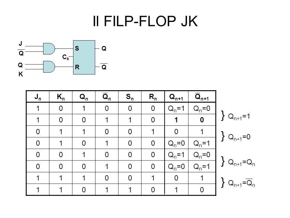 Il FILP-FLOP JK } Qn+1=1 } Qn+1=0 } Qn+1=Qn } Qn+1=Qn Jn Kn Qn Sn Rn