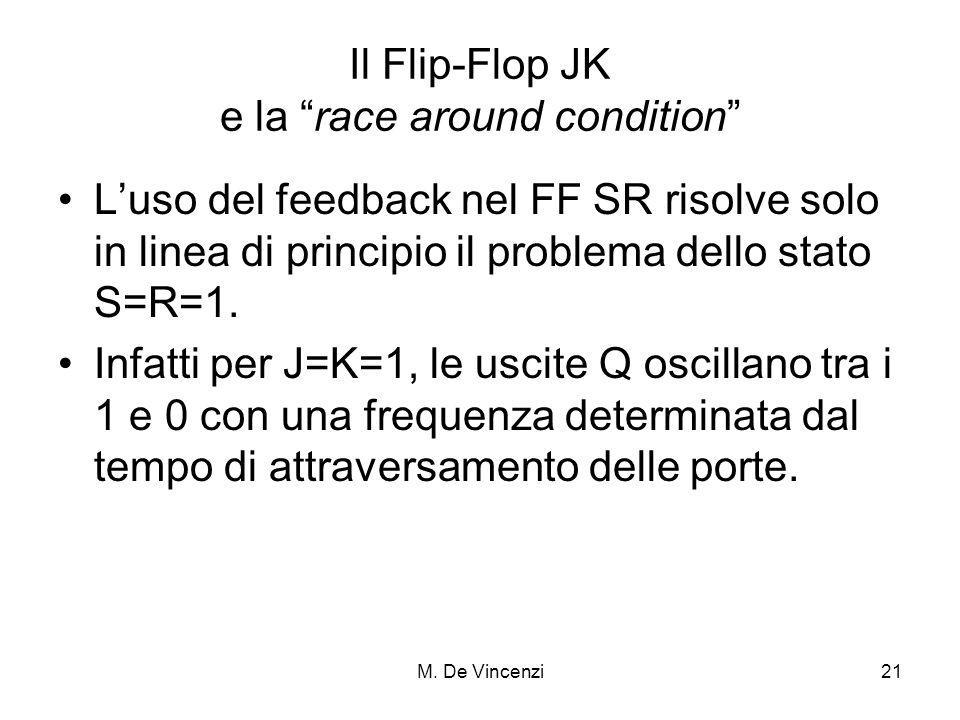 Il Flip-Flop JK e la race around condition