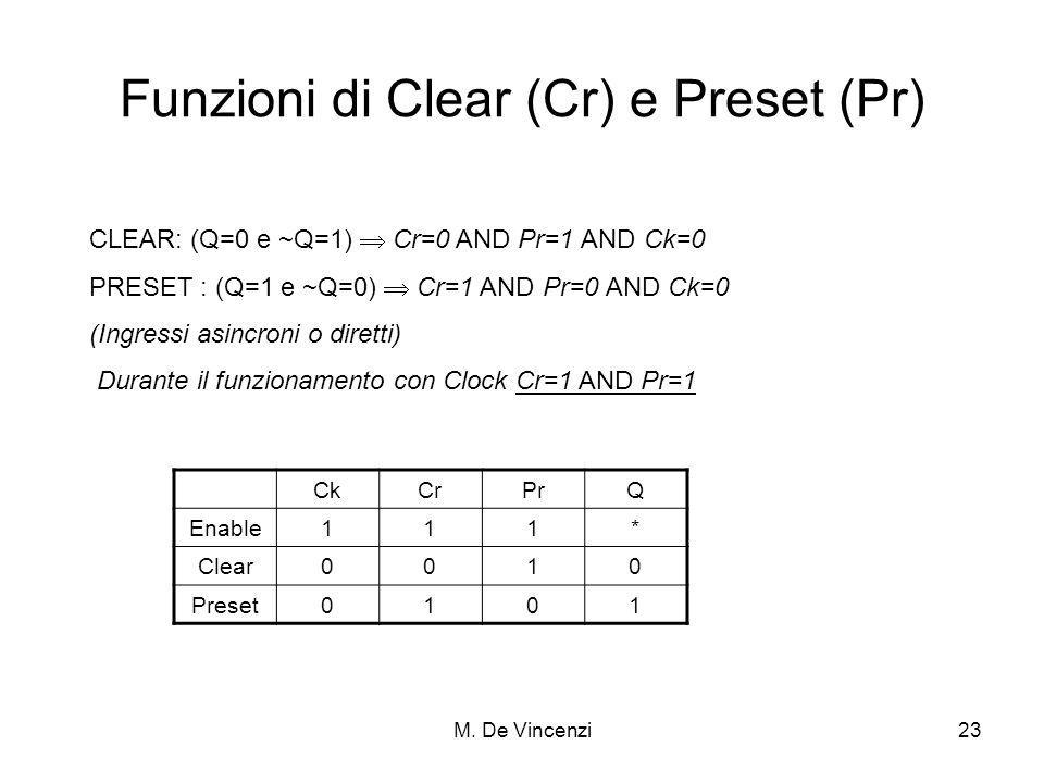 Funzioni di Clear (Cr) e Preset (Pr)