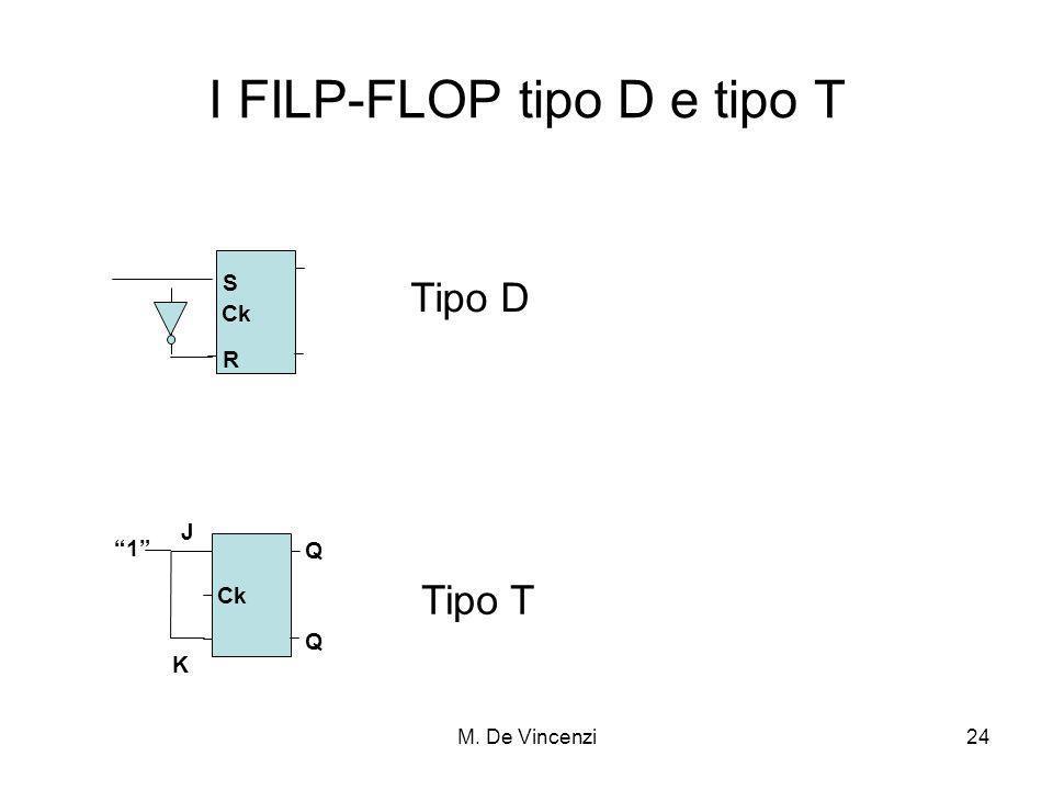 I FILP-FLOP tipo D e tipo T