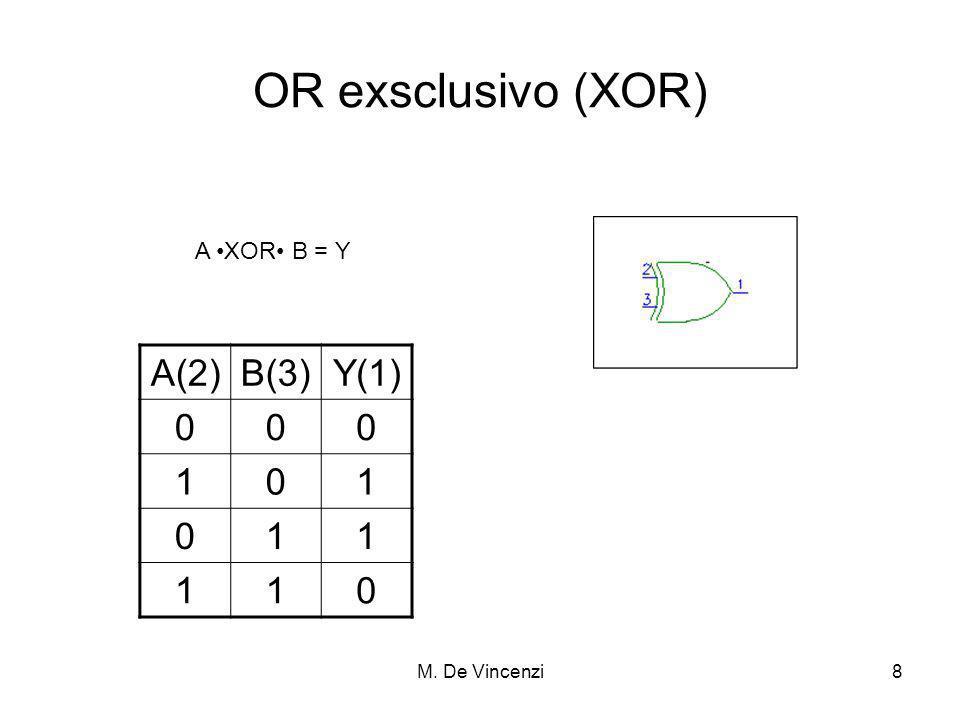 OR exsclusivo (XOR) A •XOR• B = Y A(2) B(3) Y(1) 1 M. De Vincenzi
