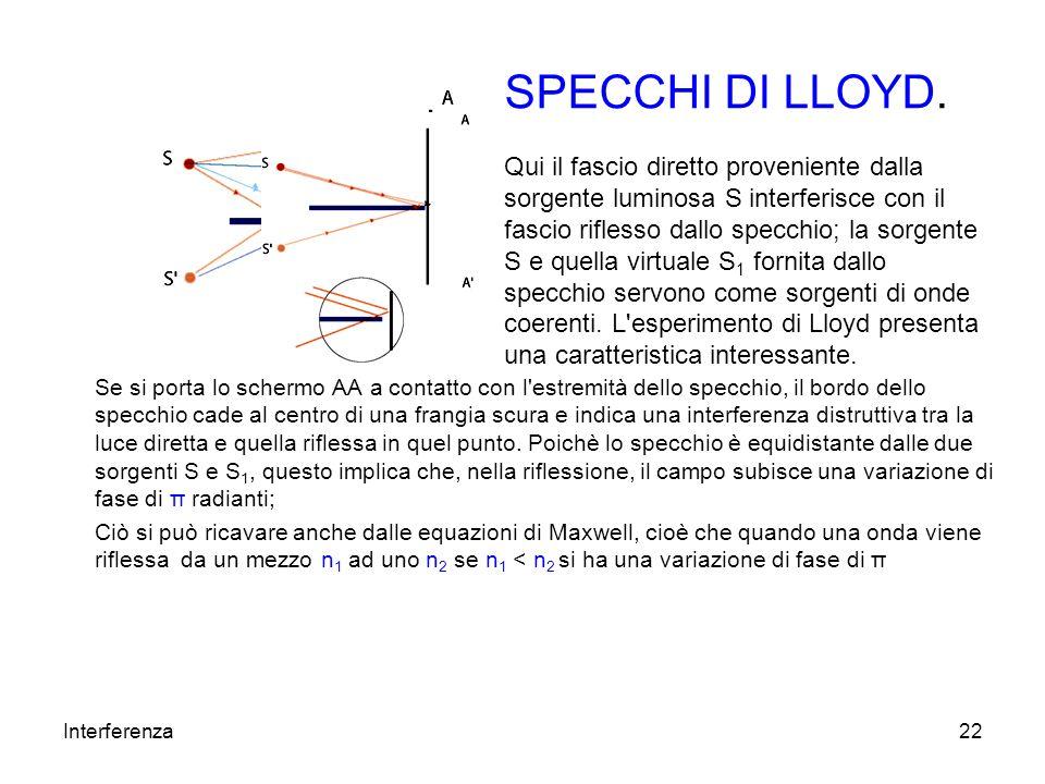 SPECCHI DI LLOYD.