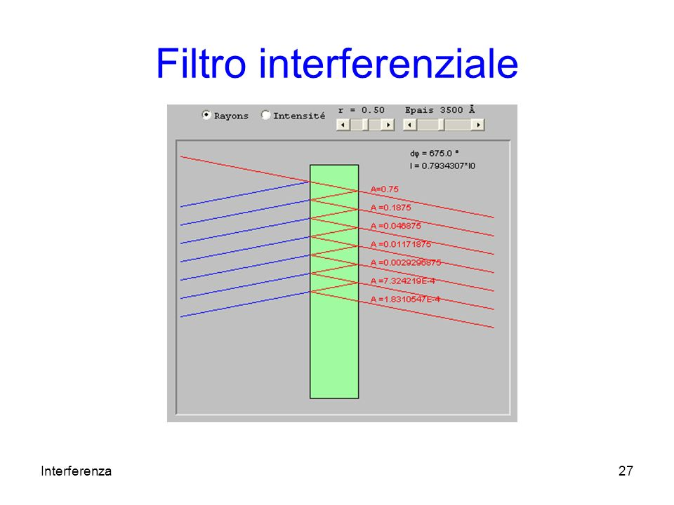 Filtro interferenziale