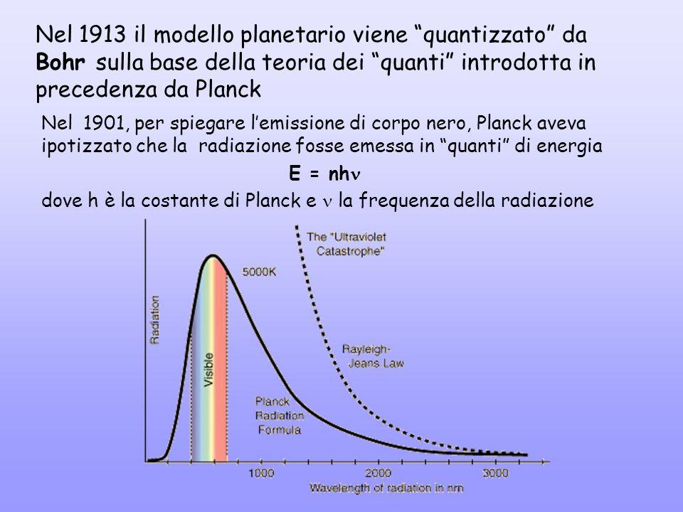 Nel 1913 il modello planetario viene quantizzato da Bohr sulla base della teoria dei quanti introdotta in precedenza da Planck