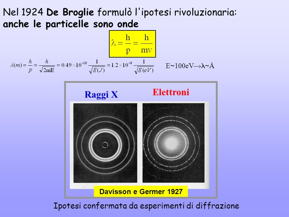 Nel 1924 De Broglie formulò l ipotesi rivoluzionaria: