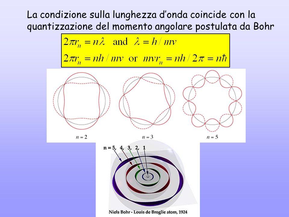 La condizione sulla lunghezza d'onda coincide con la quantizzazione del momento angolare postulata da Bohr