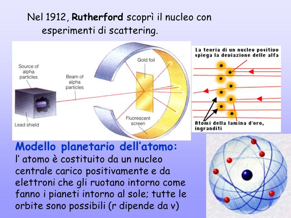 Modello planetario dell'atomo: