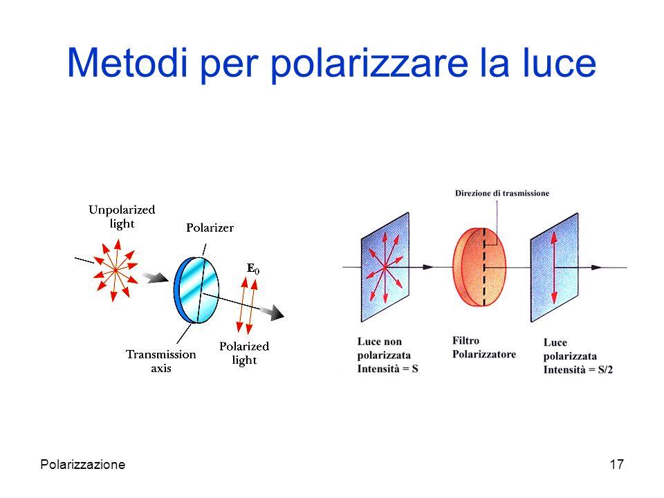 Metodi per polarizzare la luce