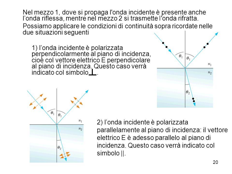 Nel mezzo 1, dove si propaga l onda incidente è presente anche l'onda riflessa, mentre nel mezzo 2 si trasmette I onda rifratta.