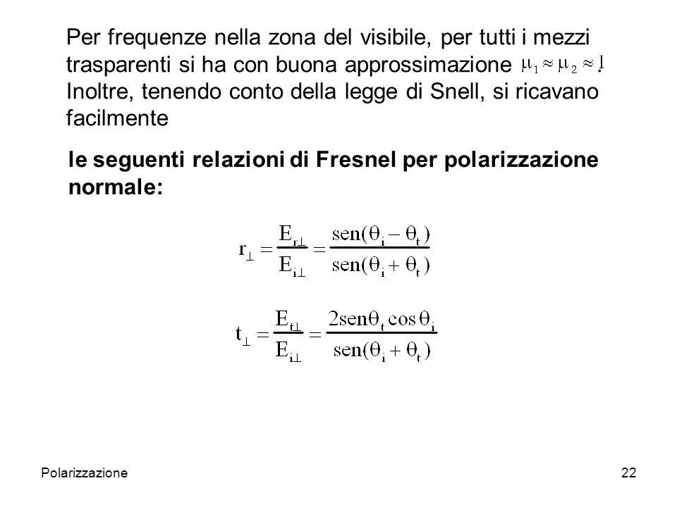 le seguenti relazioni di Fresnel per polarizzazione normale: